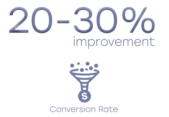 MFA Conversion Rate Icon.png